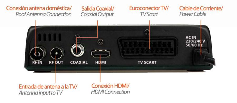 SPM810-conexiones