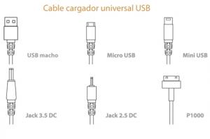 Conexion SAC402