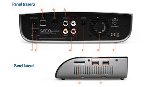 conexionesSPM1200HD