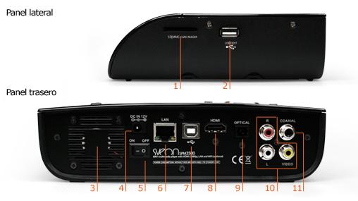 conexionesSPM3500