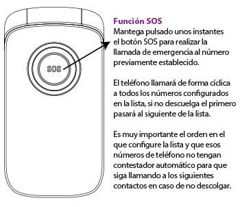 función SOS - Teléfono Móvil Sveon SMB200